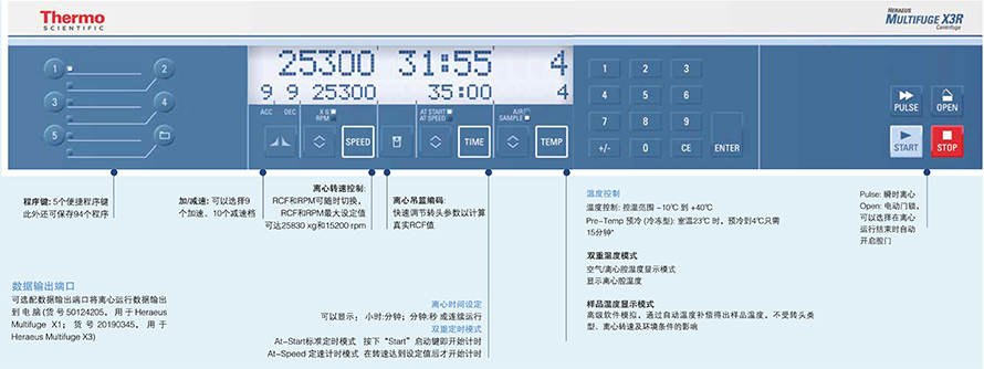 X3R台式冷冻离心机,75004515